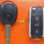 Ssangyong Anahtarı