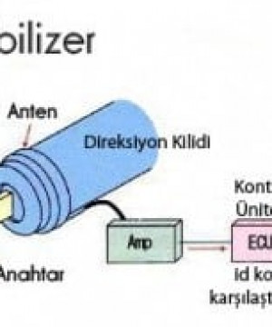 immobilizer anahtar